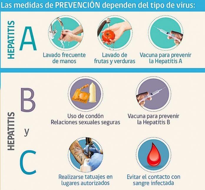 infografia medidas de prevención contra la hepatitis